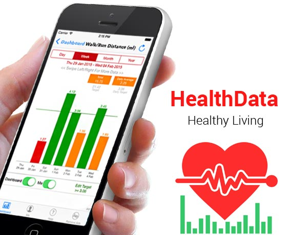 Health Data Display