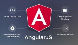 angularjs angularjs framework angular development JavaScript frameworks angularjs mobile app angularjs web application development angularjs mobile app development Best framework for website development